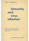 Immunity and virus infection