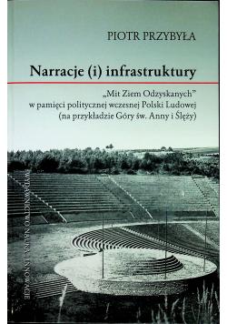 Narracje i infrastruktury