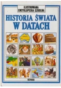 Historia świata w datach
