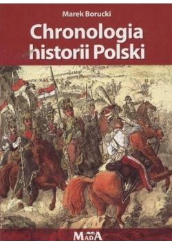 Chronologia historii Polski