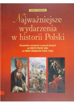 Najważniejsze wydarzenia w historii Polski