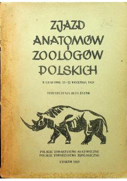Zjazd anatomów zoologów polskich