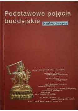Podstawowe pojęcia buddyjskie